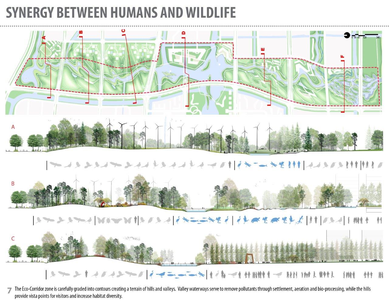 Herrera environmental consultants ningbo eco corridor for Landscape design studio